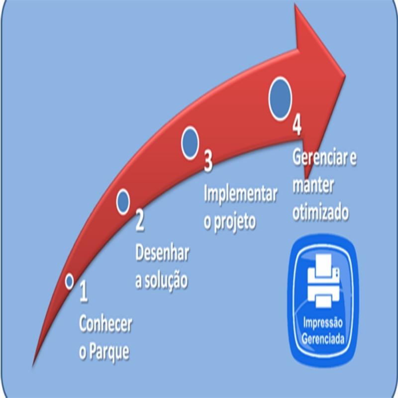 Empresa de Aluguel de Máquina Copiadora a Laser Jabaquara - Aluguel de Máquina Copiadora Industrial