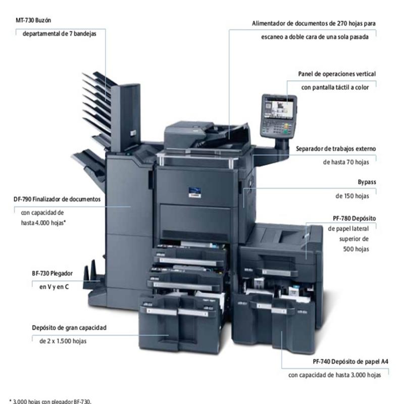 Empresa de Locação de Impressora para Escritório Ipiranga - Empresa de Locação de Impressoras para Indústria