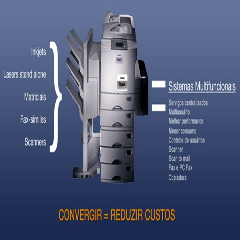 Máquinas Copiadoras para Alugar Higienópolis - Aluguel de Máquina Copiadora a Laser