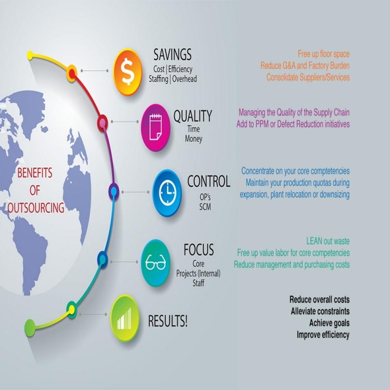 Outsourcing de Impressão Corporativa Aeroporto - Outsourcing de Impressão Samsung