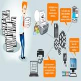 empresas de aluguel de impressoras a laser Alto de Pinheiros