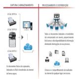 locação de máquinas copiadoras Itapecerica da Serra