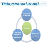 serviço de outsourcing de impressão completa preço Lauzane Paulista