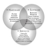 serviços de outsourcing de impressão completas Lapa